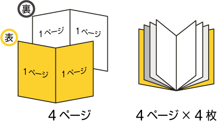 ページ説明図