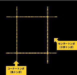 トンボ説明図